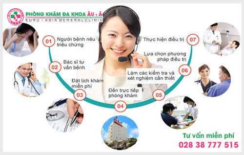 Số điện thoại tư vấn bệnh viện bệnh ghẻ tại Phòng khám Da Liễu Âu Á